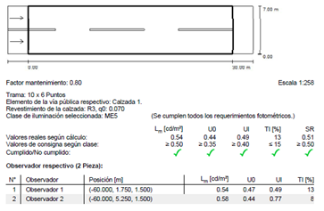 datos proyecto lentes