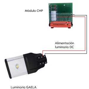 neolux telegestion modulo control